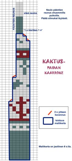 Kaarrokepaidan kaarroke - mitoitus ja suunnitelu - Punomo - käsityö verkossaPunomo - käsityö verkossa Bar Chart, Projects To Try, Diy, Bricolage, Bar Graphs, Do It Yourself, Homemade, Diys, Crafting