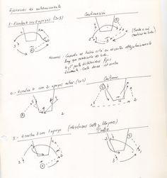 VIVE EL BASKET CON EDUARDO BURGOS: Ejercicios de entrenamiento con defensa en inferio...