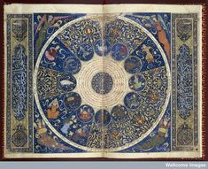 Horoscope from the book of the birth of Iskandar