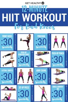 Most HIIT workouts include a lot of plyometrics which can put strain on your knees. Try this 12-minute HIIT workout for bad knees! It's low impact but still shreds the pounds.