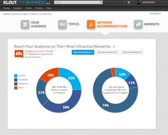 Business Tips: How To Use Klout For Business Beta