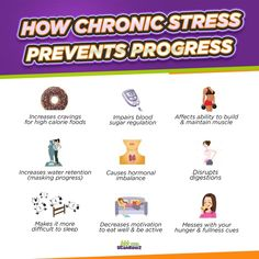If stress is a constant in your life you may be paying the price in more ways than one. Stress management should be a priority. This post explains some of the reasons why managing your stress needs to be such a focus. Stress relief is doable, and so worth it for a healthy lifestyle!   Stress relief   wellness   health Health And Wellness Coach, Health Fitness, Water Retention Causes, High Calorie Meals, Chronic Stress, Stress Management, How To Better Yourself, Eating Well, Stress Relief
