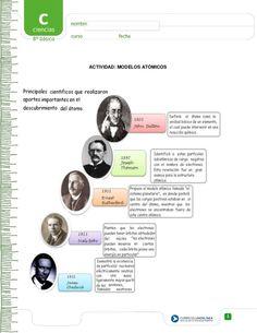 Nombre del autor ao modelo propuesto caracteristicas democrito 460 gua modelos atmicos y los principales cientficos que aportaron ideas sobre el tomo urtaz Images