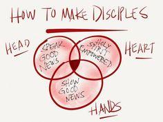 http://www.vergenetwork.org/2013/01/28/napkin-theology/  Napkin Theology