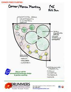 Image from https://drummersgardencenter.com/wp-content/uploads/2014/11/Corner.Fence-planting-plan-from-Drummers-Garden-Center-Floral.jpg.
