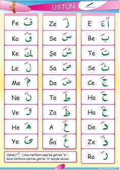 Ramadhan Quotes, Quran Arabic, Islam Quran, Arabic Alphabet For Kids, Islam For Kids, Islamic Teachings, Arabic Language, Learning Arabic, Idioms