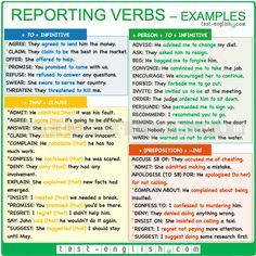 Reporting verbs Teaching English Grammar, English Grammar Worksheets, English Writing Skills, Grammar And Vocabulary, Grammar Lessons, English Lessons, English Vocabulary, Grammar Chart, English Tips