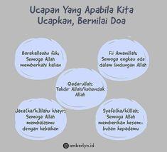 Hadith Quotes, Allah Quotes, Muslim Quotes, Quran Quotes, Islamic Quotes Wallpaper, Islamic Love Quotes, Islamic Inspirational Quotes, Learn Quran, Learn Islam