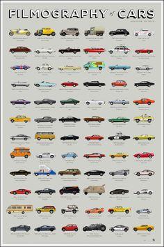 Infographie : quand la voiture fait son cinéma - Influencia
