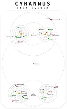 File:Map of the Twelve Colonies. The re-imagined Battlestar Galactica was and still is one of my favourite Sci Fi series. System Map, Star System, Kampfstern Galactica, Iris, Life In Space, Battlestar Galactica 1978, Science Fiction Authors, Sci Fi Series, Ragnar