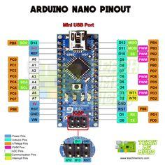 Led Cube Arduino, Nrf24l01 Arduino, Arduino Quadcopter, Arduino Radio, Arduino Circuit, Arduino Bluetooth, Arduino Modules, Arduino Programming, Electronic Circuit