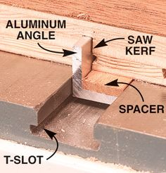 Aluminum Angle Sled Runners - Woodworking Shop - American Woodworker