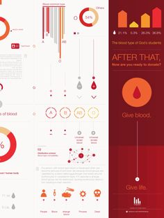 Bloodlife // Interactive Infographic System