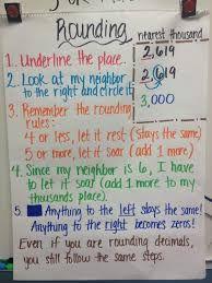 Cao's Grade Math: Rounding and Estimating Whole Numbers and DecimalsMs. Cao's Grade Math: Rounding and Estimating Whole Numbers and Decimals Math Strategies, Math Resources, Math Activities, Math Tips, Math Charts, Math Anchor Charts, Rounding Anchor Chart, Math 5, Teaching Math