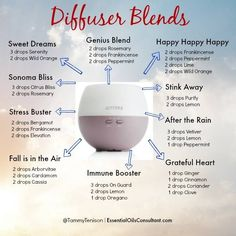 Differ Blends for Essential Oils