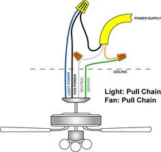 8 best electrical images ceiling fan wiring, electrical wiringwiring a ceiling fan and light