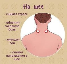 Волшебные точки для самомассажа Reflexology Points, Acupressure Points, How To Relieve Headaches, How To Relieve Stress, Spa Massage, Massage Therapy, Fitness Workouts, Alternative Treatments, Keep Fit