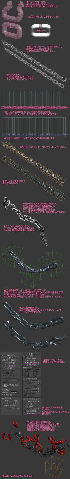 簡単な、maxでの鎖の作り方解説画像を作ったので見て下さい。
