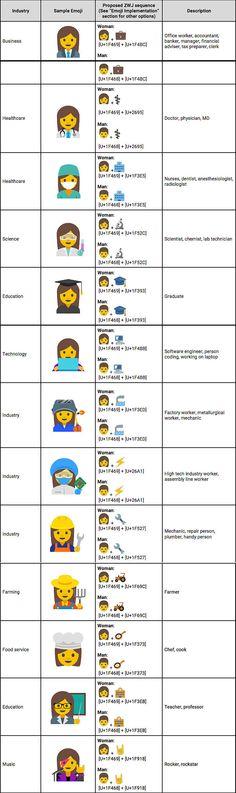 These Emoji represent IRL women!