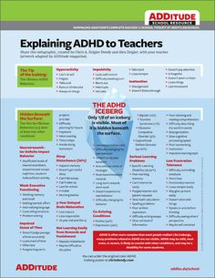 """Many ADHD challenges are """"invisible,"""" or can be easily blamed on laziness. That's why this resource will be helpful for your child's teacher."""