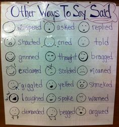 Nice way to give students other words to choose from...