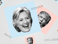 See how changes in preference and turnout by different demographic groups would affect the 2016 election.