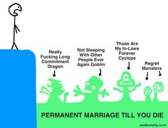 The Marriage Decision: Everything Forever or Nothing Ever Again by Tim Urban: http://waitbutwhy.com/2016/09/marriage-decision.html?utm_source=List&utm_campaign=81b09a85be-Marriage_Decision_09_01_2016&utm_medium=email&utm_term=0_5b568bad0b-81b09a85be-52244233&mc_cid=81b09a85be&mc_eid=8e3457897c