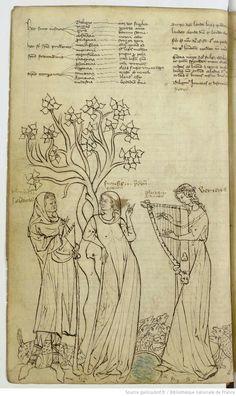 Titre :Catonis disticha.Date d'édition :1289