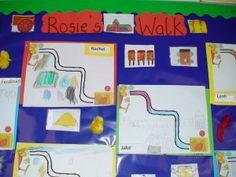 Rosie's Walk - story map