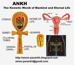 African Ankh Meaning | The meaning of the Ankh. Life.