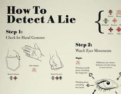 How To Detect A Lie, Infographic Project for Information Design Class, August 2013 Creative Writing, Writing Tips, Detective, Become A Private Investigator, Reading Body Language, 404 Pages, Face Reading, How To Read People, Psychology Facts
