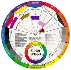 How to Pick a Color Scheme: Perfect Color Combination