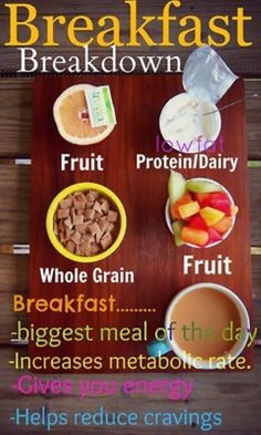 Healthy Breakfast as the biggest meal...something I need to look into doing. Usually my biggest meal is lunch.