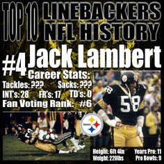 I mentioned that Chuck Noll thought that Jack Ham was the greatest outside linebacker in NFL history, but Jack Lambert was the real heart to that Steelers team.. NFL scouts speculated that Lambert was too small to be able to play at middle linebacker. As a rookie he was 6 foot 3 inches and 200 pounds, but oh man did the scouts get this one wrong. http://www.prosportstop10.com/top-10-best-linebackers-in-nfl-history/