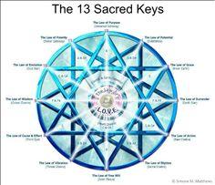 Mandy's Reiki & Mandys World Spiritual Development,Sutton-In-Ashfield - Symbols - 13 Sacred Keys - Sacred Geometry Symbols, Spiritual Symbols, Yoga Symbols, Spiritual Images, Reiki Symbols, Les Chakras, Learn Reiki, Spirit Science, Spiritual Development
