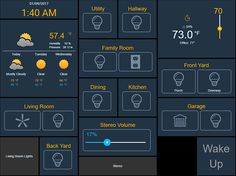 Examples of HABPanel Solutions - Tutorials & Examples / HABPanel Examples - openHAB Community Home Automation System, Smart Home Automation, Iot Projects, Good Day To You, Dashboard Design, Ui Design, Raspberry Pi Projects, Engineering Technology, Home Network