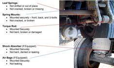 School Bus Engine Pre-Trip Parts School Bus Driving, School Bus Safety, Truck Driving Jobs, Truck Mechanic, Bus System, Dmv Test, Bus Driver, Truck Drivers, Vehicle Inspection