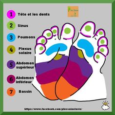 Foot Reflexology tips that could help soothe cranky baby. Baby Massage, Massage Bebe, Foot Massage, Plexus Solaire, Foot Reflexology, Baby Arrival, After Baby, Baby Health, Pregnant Mom