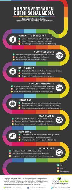 Infografik zu den Dos und Don'ts in sozialen Medien | Social Media Basiswissen Marketing