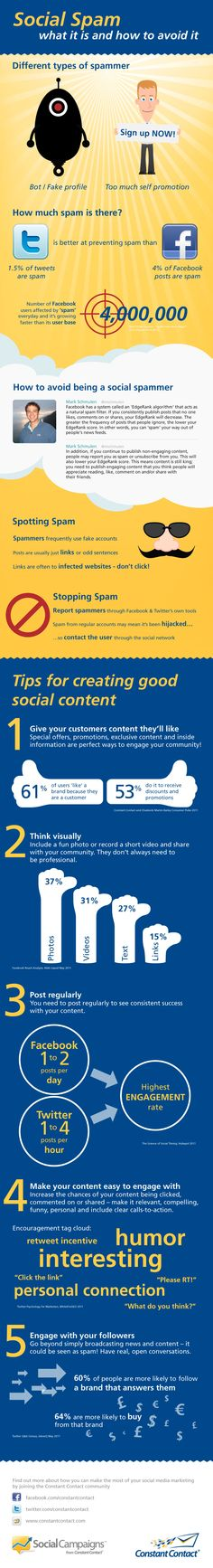 What is Social Spam: what it is and how to avoid it. Tips for creating good social content Marketing Topics, Digital Marketing Strategy, Inbound Marketing, Online Marketing, Social Media Marketing, Internet Marketing, Social Media Impact, Social Media Tips, Social Networks
