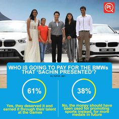 """Who paid for the BMW's that Sachin Tendulkar gifted to Olympians? 61% people saying """"Yes, they deserved it"""" #ShareYourOpinion"""