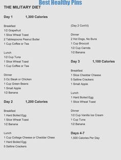 Dreitägige militärische Diät-Substitutionen