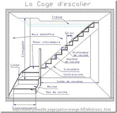 Резултат со слика за escalier circulaire dimensions palier de départ et d'arrivé Spiral Staircase Plan, Staircase Design, Attic Stairs, House Stairs, Stairs Architecture, Architecture Design, 20x40 House Plans, Indian House Plans, Building Stairs