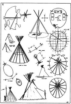 How to Make a Tipi - from MOTHER EARTH NEWS magazine.
