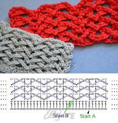 Ребристый узор Чайки по кругу | Crochet by Ellej | Вязание крючком от Елены…
