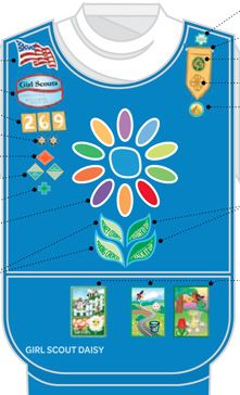 """Here's the GS Daisy uniform with all insignia and earned badges affixed. Note the new Cookie Business and Financial Literacy """"leaves"""" below the petals. See the requirements for these in the Girl's Guide to Girl Scouting."""