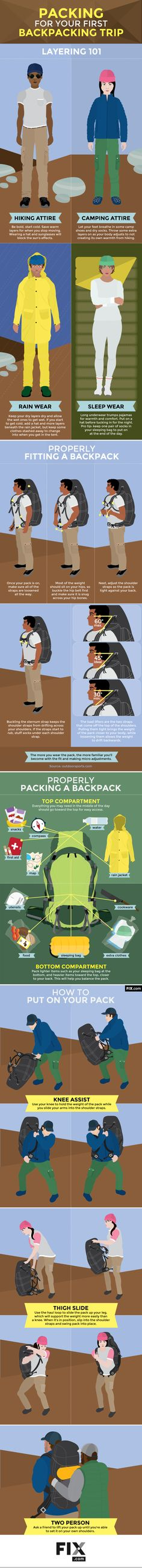 How to Pack for Your First Backpacking Trip #Infographic #HowTo
