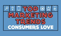Is your 2016 marketing plan on trend?This infographic from ReachLocal breaks down some of the key social media marketing trends likely to dominate 2016, including live-streaming, on-platform shopping and trending content types.