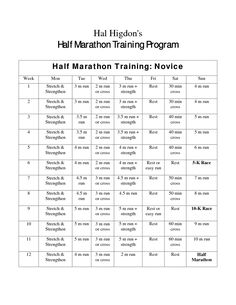 Goal!! Working myself back up to easily running three....then this maddness!!! Hal Higdon s Half Marathon Training Program