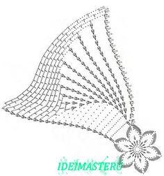 Captivating All About Crochet Ideas. Awe Inspiring All About Crochet Ideas. Crochet Motif Patterns, Crochet Doily Diagram, Crochet Mandala, Crochet Chart, Thread Crochet, Crochet Stitches, Knitting Patterns, Dress Patterns, Diy Crafts Crochet